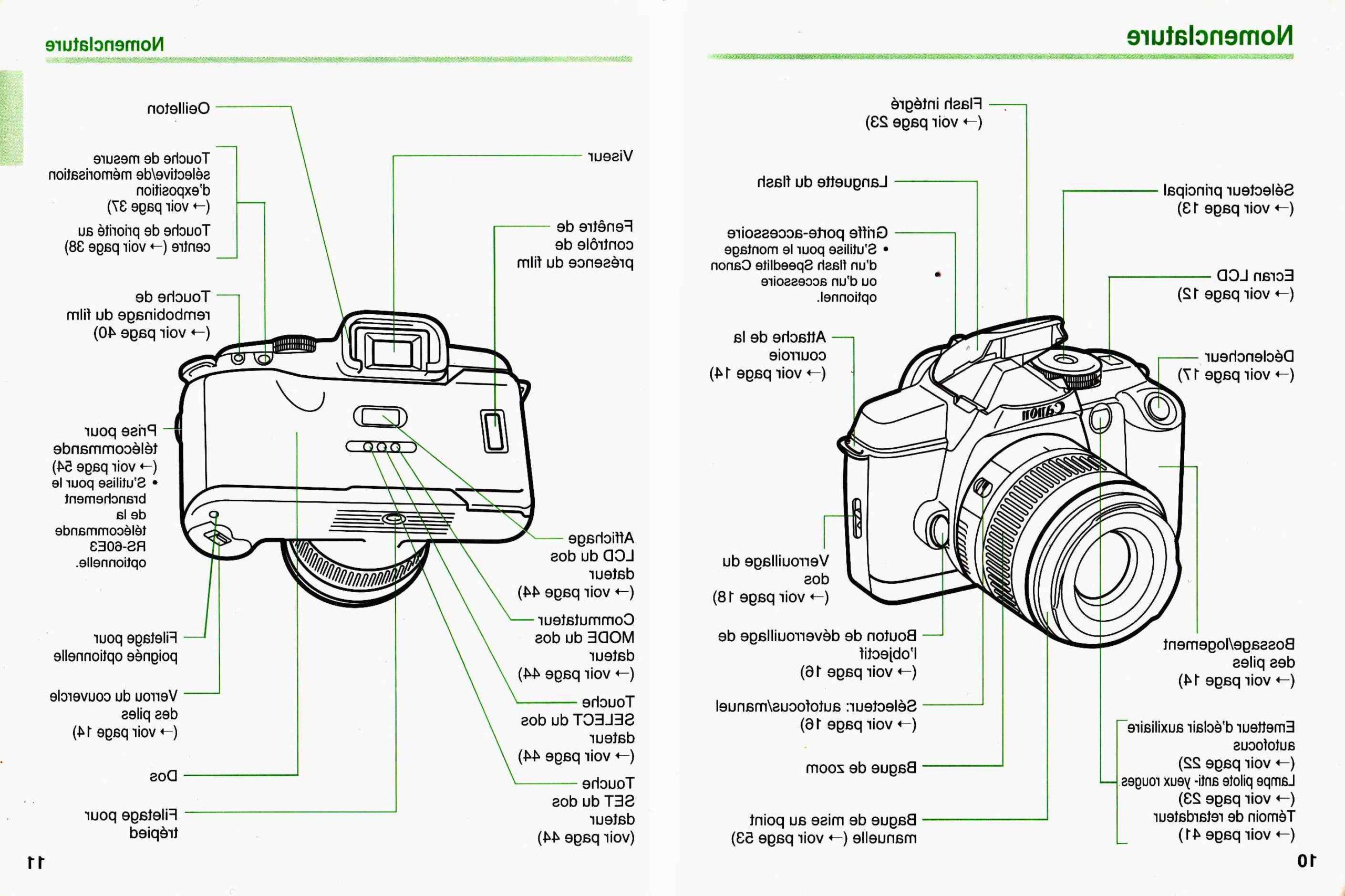 Quelle caméra haute vitesse choisir en 2019?
