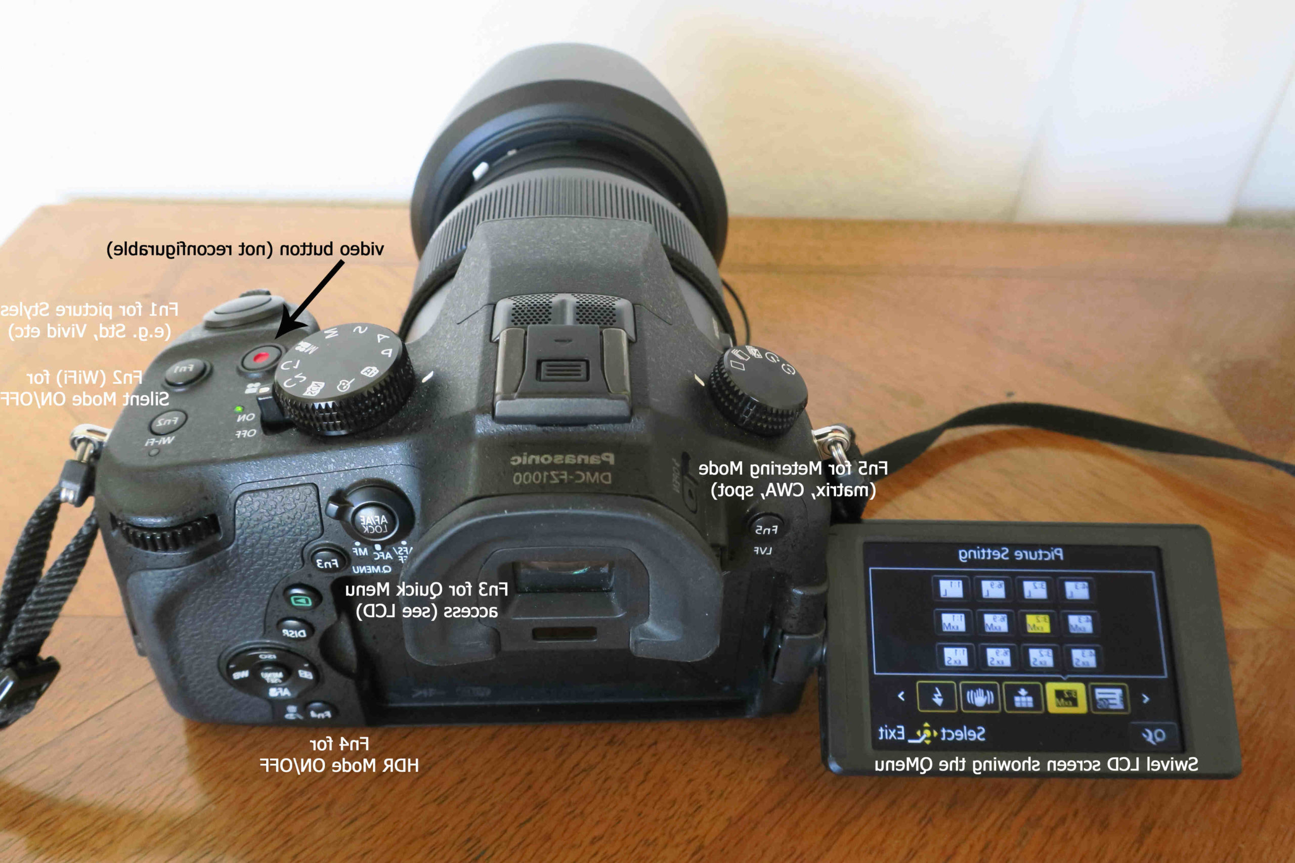 Quelle est la meilleure caméra bridge?